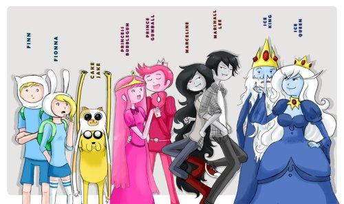 In den Gender-Switch-Episoden bekommen alle ein anderes Geschlecht. Außer Jake. Der wird eine schwule Katze (Bild von Chocoreaper)