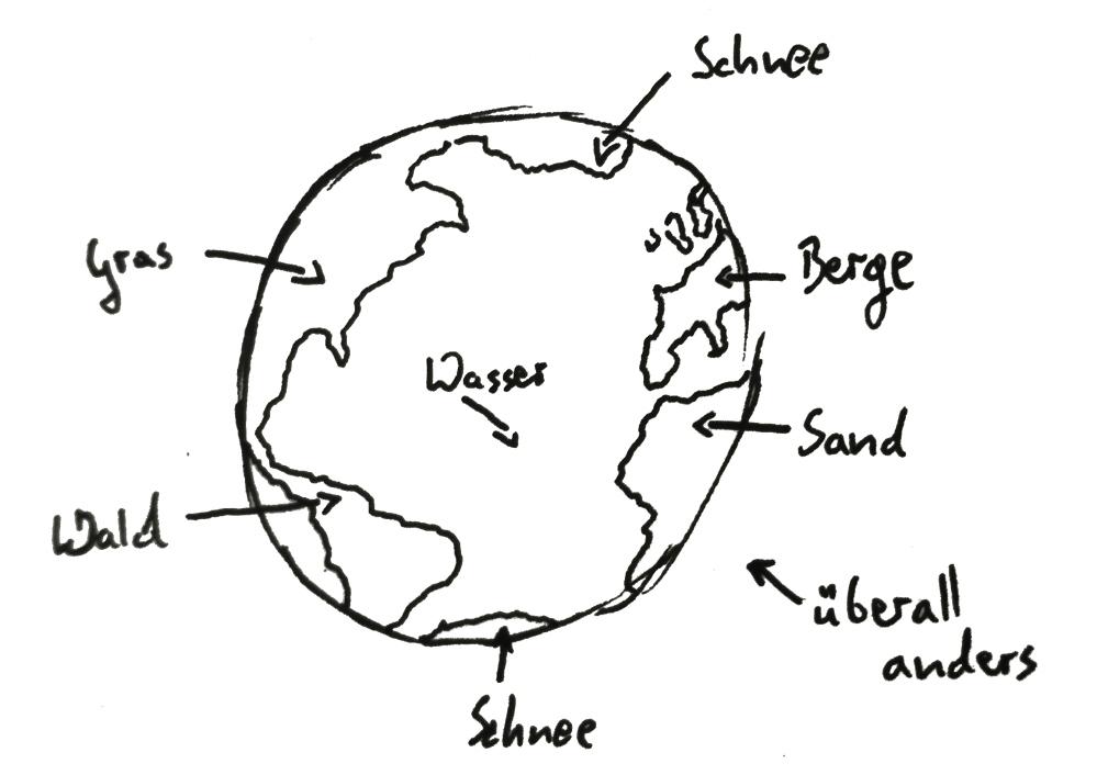 homogene-planeten-skizze-heterogen
