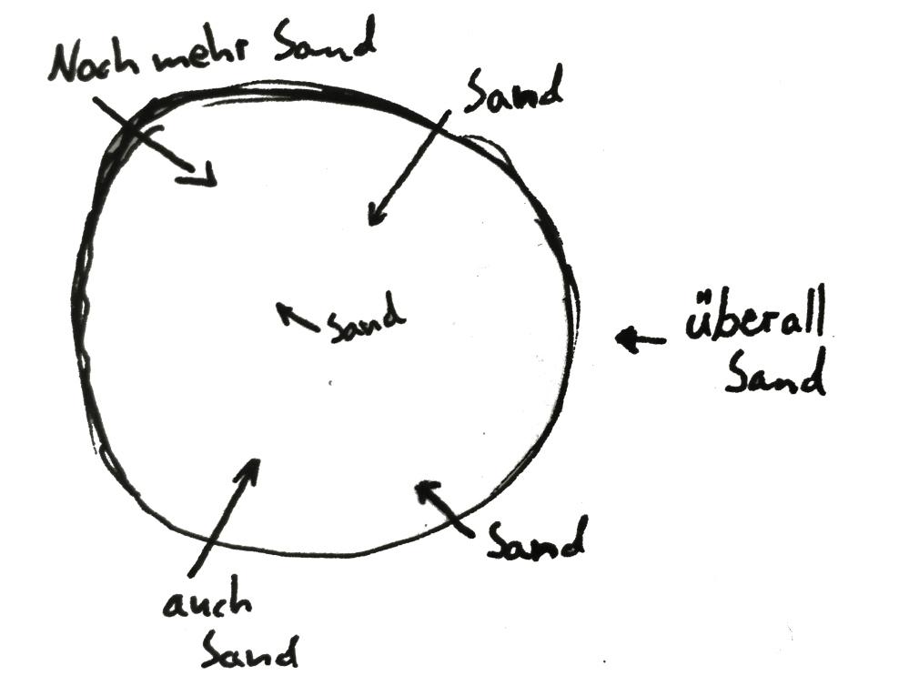 homogene-planeten-skizze-homogen